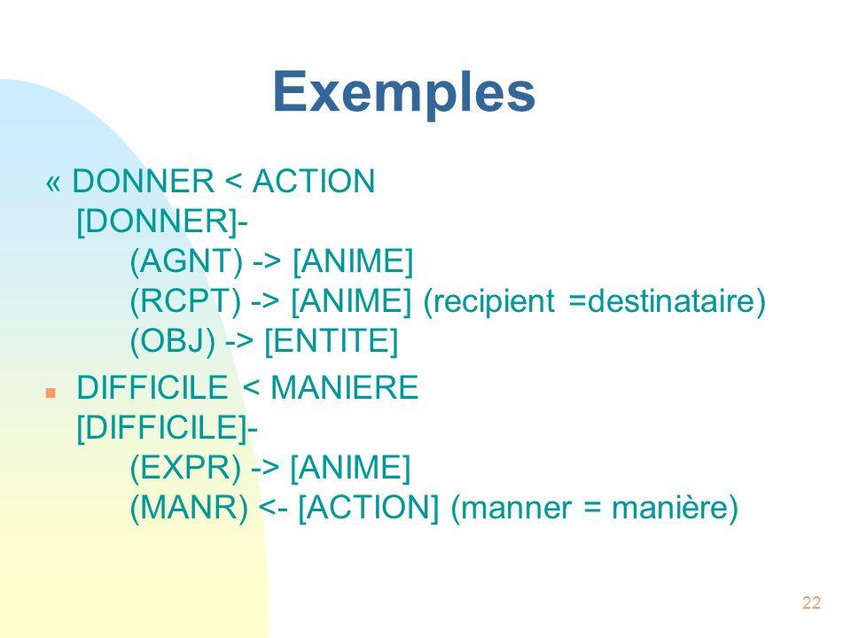 Exemples« DONNER < ACTION [DONNER]- (AGNT) -> [ANIME] (RCPT) -> [ANIME] (recipient =destinataire) (OBJ) -> [ENTITE]